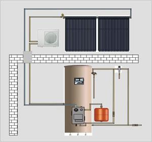 Split Solar Water Heating System HFT-300L