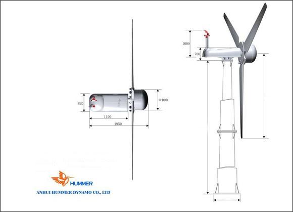 Hummer 30KW Horizontal Wind Generator