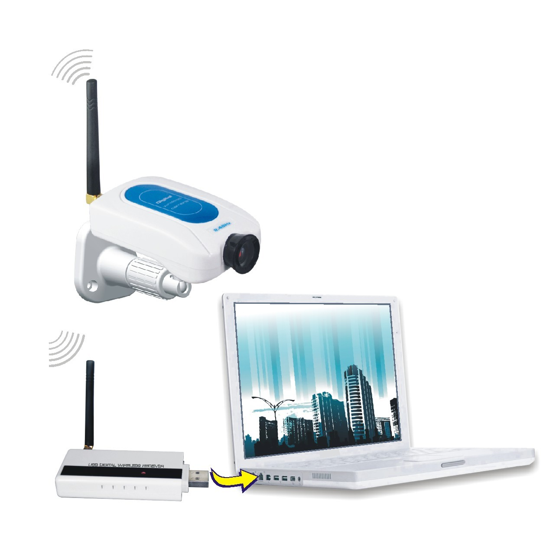 wireless digital:
